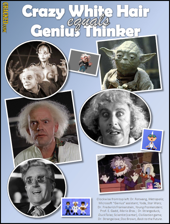 Crazy White Hair eguals Geniu Thinker Clockwise fromtopleft: Dr. Rotwang, Metropolis; Mlicrosoft Genius assistant: Yoda.tar Wars: Dr. rick Frankenst
