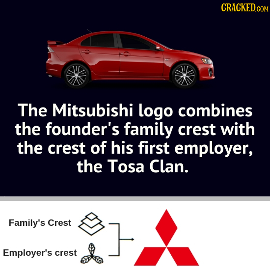CRACKEDco The Mitsubishi logo combines the founder's family crest with the crest of his first employer, the Tosa Clan. Family's Crest Employer's crest