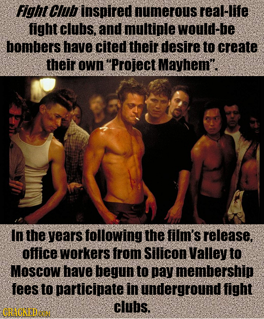 Fight CIub inspired numerous real-life fight clubs, and multiple would-be bombers have cited their desire to create their own Project Mayhem. In the