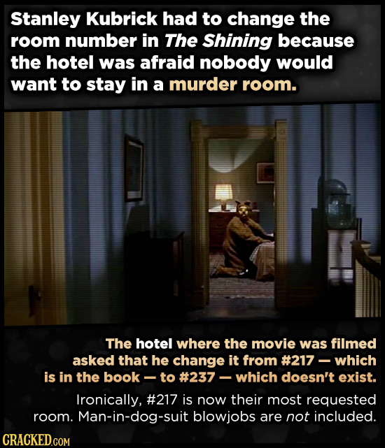 Stanley Kubrick had to change the room number in The Shining because the hotel was afraid nobody would want to stay in a murder room. The hotel where
