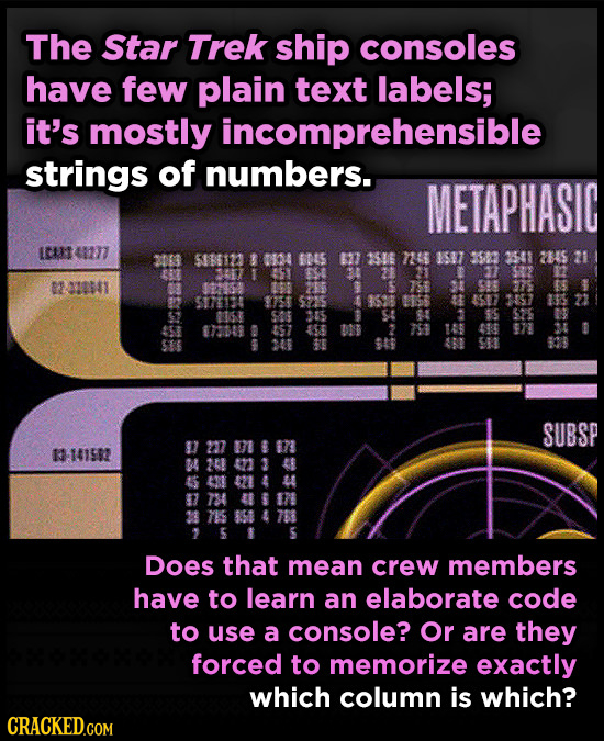 The Star Trek ship consoles have few plain text labels; it's mostly incomprehensible strings of numbers. METAPHASIC ICES47 303 SII 3 004 6045 627 I516