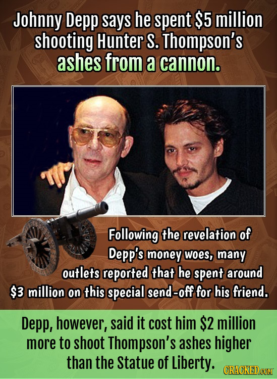 Johnny Depp says he spent $5 million shooting Hunter S. Thompson's ashes from a cannon. Following the revelation of Depp's money woes, many outlets re