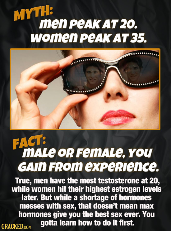 MYTH: men PEAK AT 20. women PEAKAT 35. FACT: MALE OR Female, you GAIN FRoM experlence. True, men have the most testosterone at 20, while women hit the