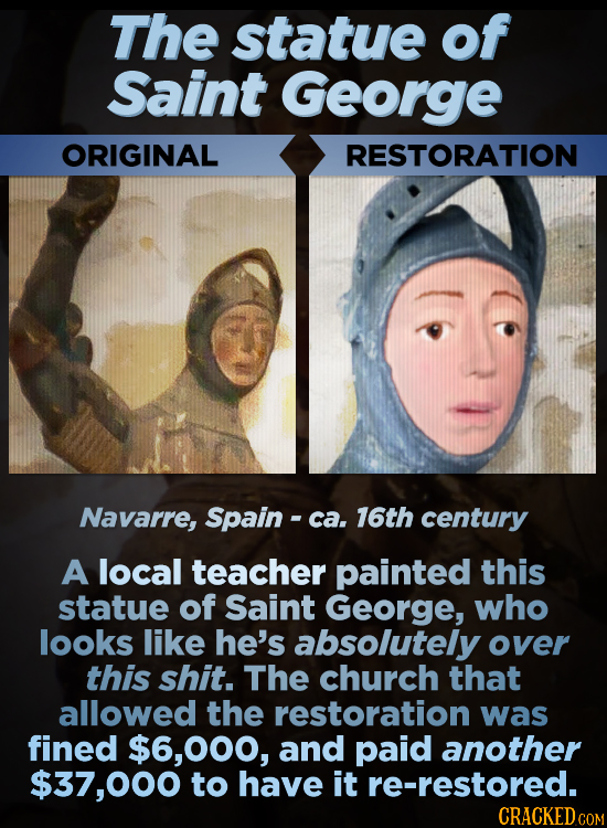 The statue of Saint George ORIGINAL RESTORATION Navarre, Spain- ca. 16th century A local teacher painted this statue of Saint George, who looks like h
