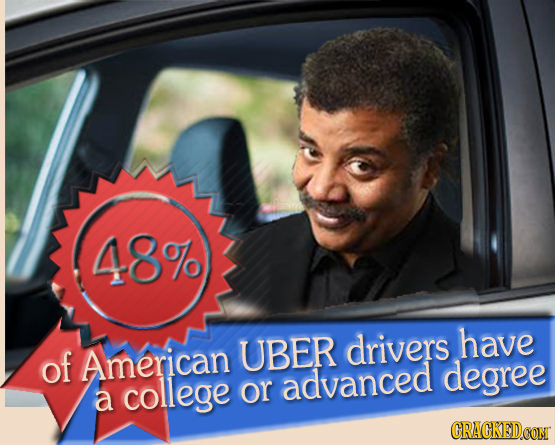 48% UBER drivers have of american degree college advanced a or CRACKEDCON