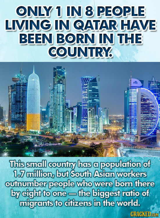 ONLY 1 IN 8 PEOPLE LIVING IN QATAR HAVE BEEN BORN IN THE COUNTRY. Ik This small country has a population of 1.7 million, but South Asian workers outnu