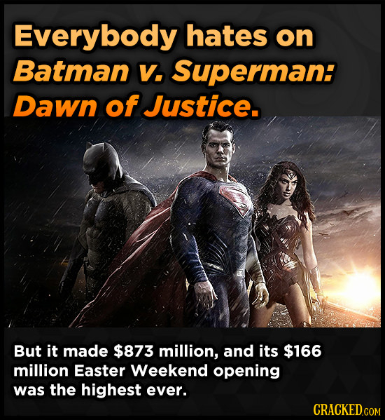 Everybody hates on Batman V. Superman: Dawn of Justice. But it made $873 million, and its $166 million Easter Weekend opening was the highest ever. CR