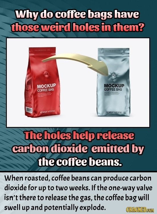 Why do coffee bags have those weird holes in them? MOCKUP MOCKUP COFFEE BAG COFFEE BAG 1607M5h AETWEYTHI NEIAEGHE16AII The holes help release carbon d