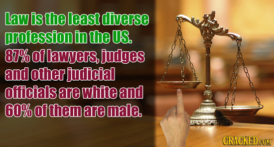 Law is the least diverse profession in the US. 87% of lawyers, judges and other judicial officials are white and 60% Of them are male.