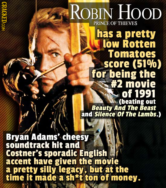 CRACKED.COM ROBIN Hood PRINCE OF THIEVES has a pretty low Rotten Tomatoes score (51%) for being the #2 movie of 1991 (beating out Beauty And The Beast