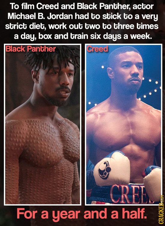 To film Creed and Black Panther, actor Michael B. Jordan had to stick to a very strict diet, work out two to three times a day, box and train six days