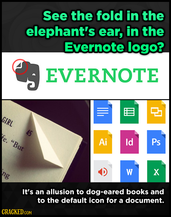 See the fold in the elephant's ear, in the Evernote logo? EVERNOTE GIRL 45 fe. But Ai Id Ps ng W X It's an allusion to dog-eared books and to the def