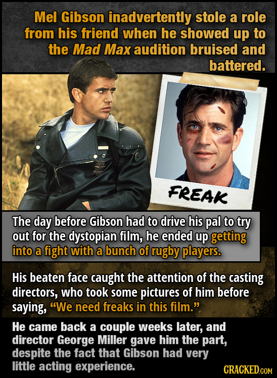 Mel Gibson inadvertently stole a role from his friend when he showed up to the Mad Max audition bruised and battered. FREAK The day before Gibson had