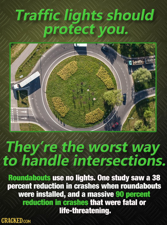 Traffic lights should protect you. They're the worst way to handle intersections. Roundabouts use no lights. One study saw a 38 percent reduction in c