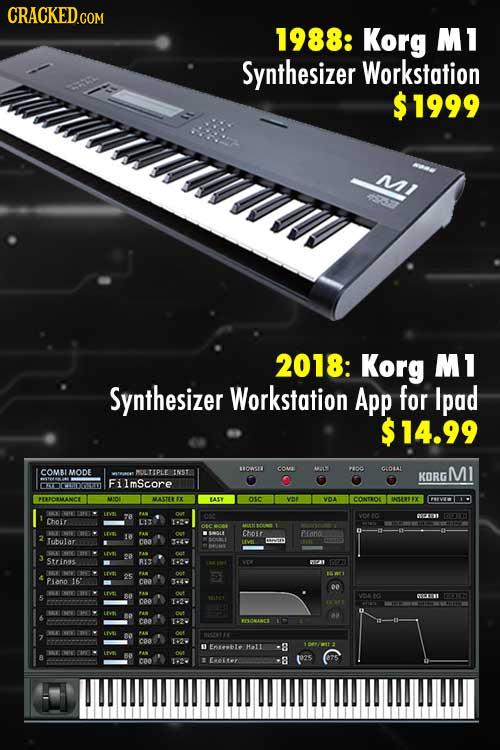 1988: Korg MI HTIMD Synthesizer Workstation $1999 M1 4R 2018: Korg M1 Synthesizer Workstation App for Ipad $14.99 COuAL GLOLAL COMBLMODE FOLTIPLEINSTO
