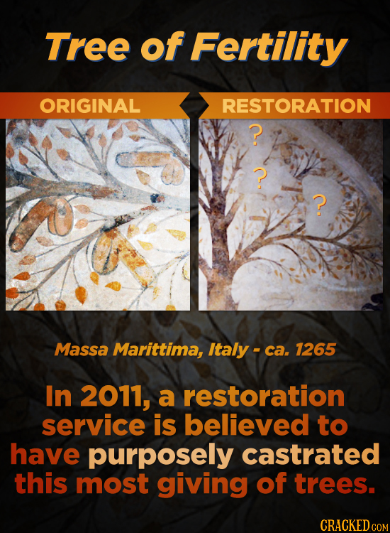 The Biggest Art Restoration Screw-Ups Of All Time