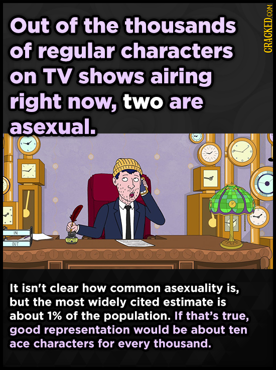 Out of the thousands of regular characters CRAUN on TV shows airing right now, two are asexual. OUT It isn't clear how common asexuality is, but the m