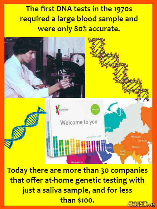 The first DNA tests in the 1970s required a large blood sample and were only 80% accurate. 23andMe Aa Welcome to you Moanir as Aien Ch Se Wet Aie Toda