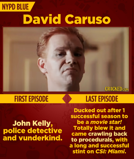 NYPD BLUE David Caruso CRACKEDCO COM FIRST EPISODE LAST EPISODE DuCKED out after 1 successful season to John Kelly, be a movie star! police detective