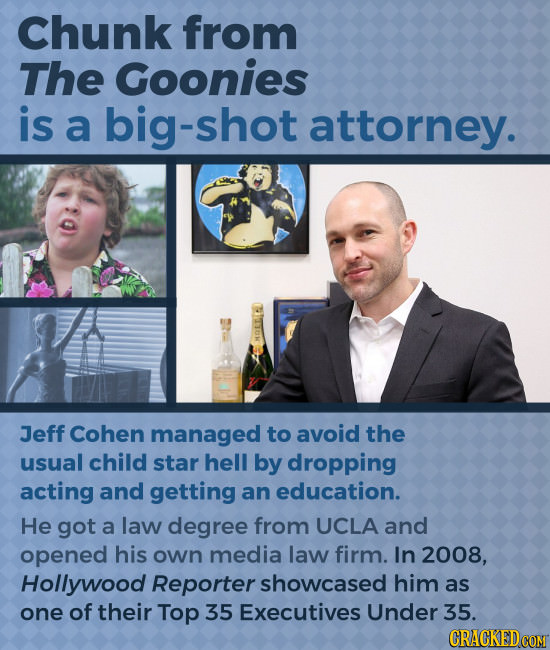 Chunk from THE Goonies is a big-shot attorney. Jeff Cohen managed to avoid the usual child star hell by dropping acting and getting an education. He g