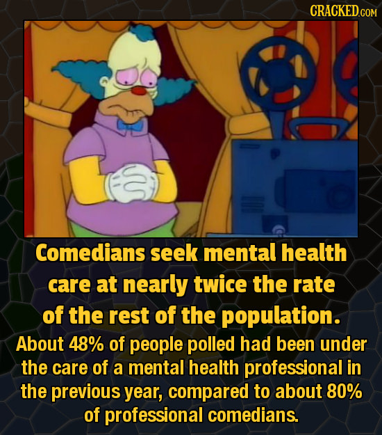 CRACKEDCOR Comedians seek mental health care at nearly twice the rate of the rest of the population. About 48% of people polled had been under the car