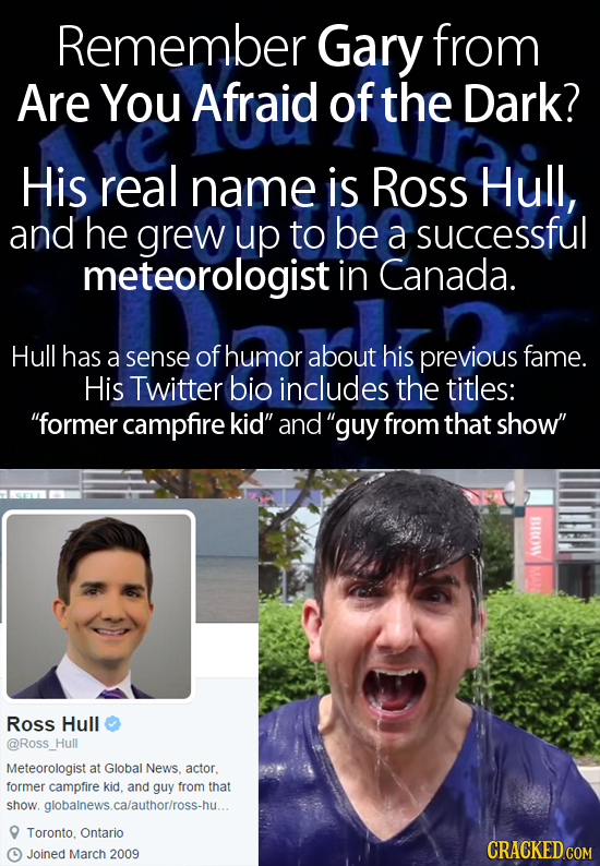Remember Gary from Are You Afraid of the Dark? His real name is Ross Hull, and he grew up to be a successful meteorologist in Canada. Hull has a sense
