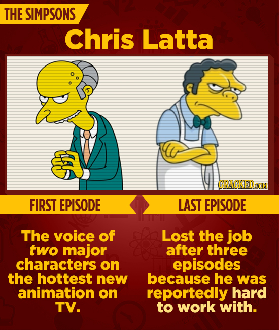 THE SIMPSONS Chris Latta CRACKED FIRST EPISODE LAST EPISODE The voice of Lost the job two major after three characters on episodes the hottest new bec
