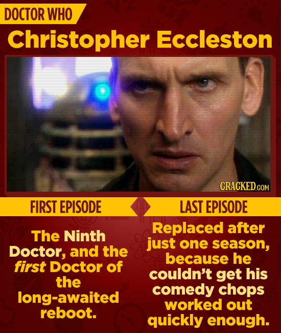 DOCTOR WHO Christopher Eccleston CRACKEDG COM FIRST EPISODE LAST EPISODE Replaced after The Ninth just one season, Doctor, and the because he first Do