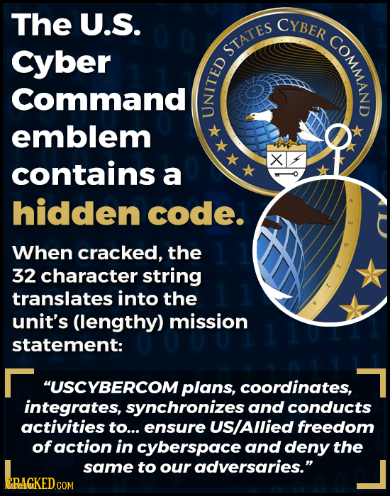 The U.S. CYBER COMMAND cyber STATES Command emblem contains X a hidden code. When cracked, the 32 character string translates into the unit's (lengthy