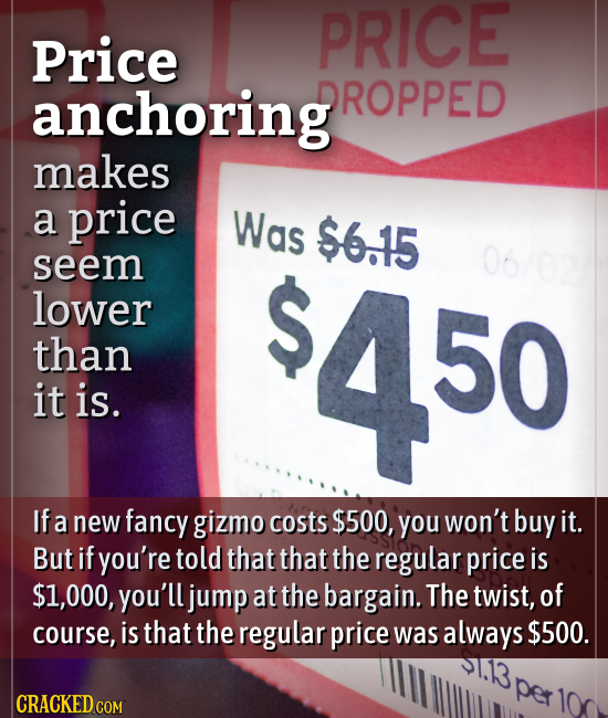 PRICE Price anchoring DROPPED makes a price Was $6.15 seem lower S 450 06/02 than it is. If a new fancy gizmo costs $500, you won't buy it. But if you