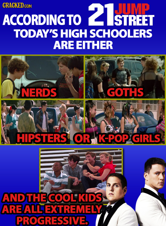 CRACKED.COM 21ST ME JJUMP ACCORDING' TO STREET TODAY'S HIGH SCHOOLERS ARE EITHER NERDS GOTHS HIPSTERS OR K-POP GIRLS AND THE COOL KIDS ARE ALL EXTREME