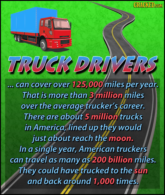 CRACKED TRUCK DRIVERS can cover over 125,000 miles per year. That is more than 3 million miles over the average trucker's career. There are about 5 mi