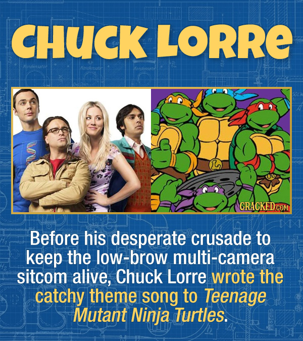 17 Unexpected Accomplishments of Famous People - Before his desperate crusade to keep the low-brow single-camera sitcom alive, Chuck Lorre wrote the c