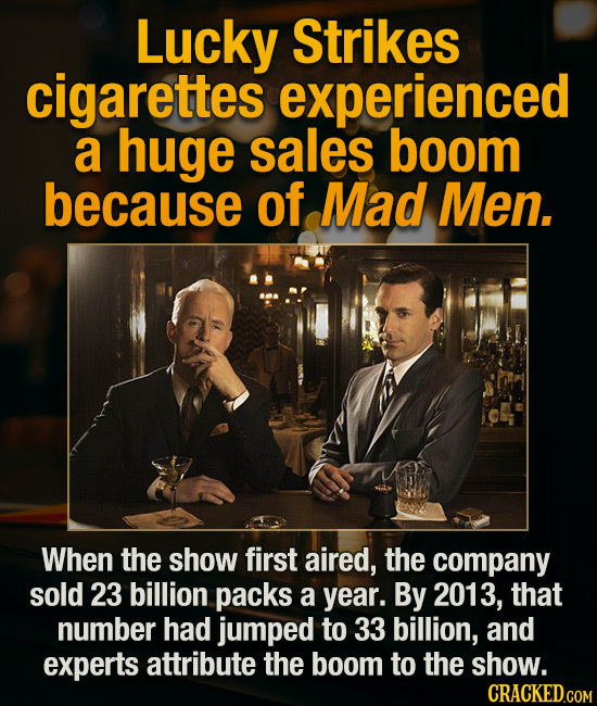 Lucky Strikes cigarettes experienced a huge sales boom because of Mad Men. When the show first aired, the company sold 23 billion packs a year. By 201