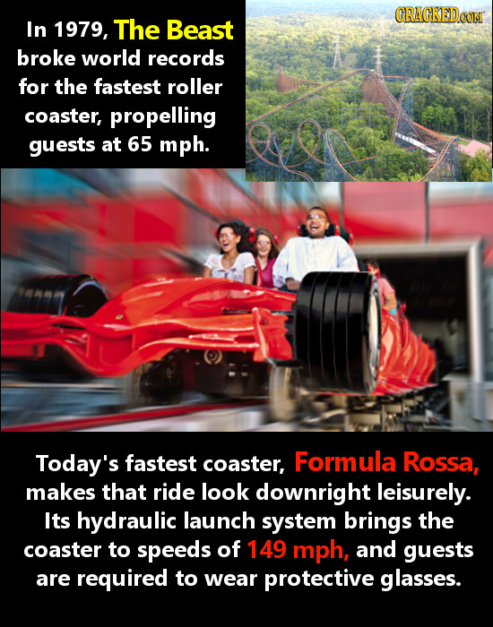 In 1979, The Beast broke world records for the fastest roller coaster, propelling guests at 65 mph. Today's fastest coaster, Formula Rossa, makes that