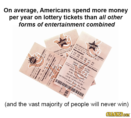 On average, Americans spend more money per year on lottery tickets than all other forms of entertainment combined lotto: lotto: your xor 811TOL O1 EWB