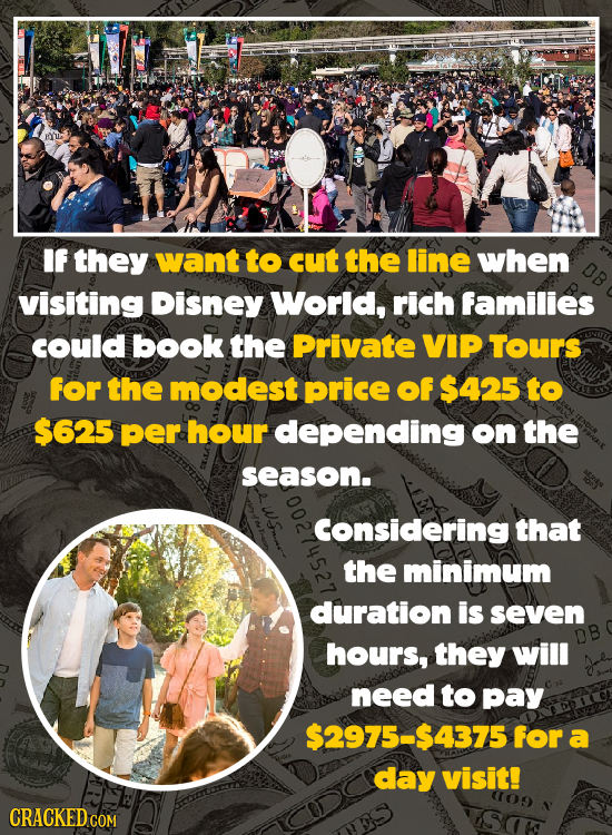 IF they want to cut the line when visiting Disney Worid, rich families cOuld book the Private VIP Tours for the modest price of $425 to $625 per hour