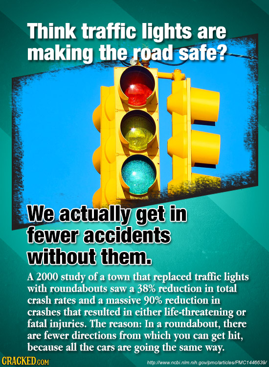 Think traffic lights are making the road safe? We actually get in fewer accidents without them. A 2000 study of a town that replaced traffic lights wi