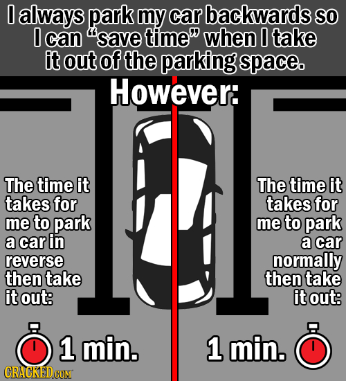 0 always park my car backwards So 0 can 'save time when 0 take it out Of the parking space. However: The time it The time it takes for takes for me t