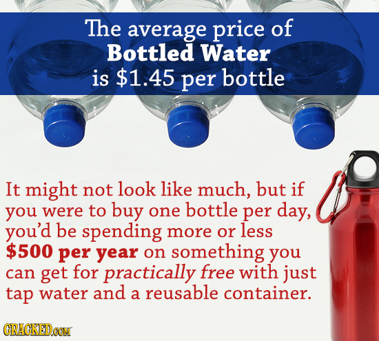 The average price of Bottled Water is $1.45 per bottle It might not look like much, but if you were to buy bottle one per day, you'd be spending more