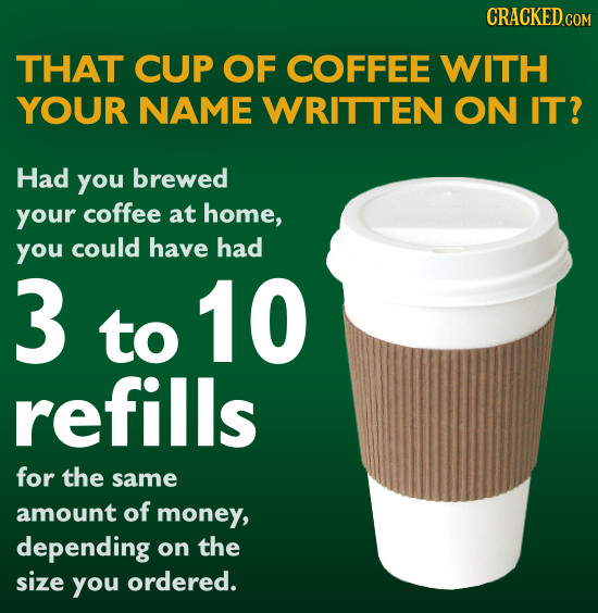 CRACKEDco THAT CUP OF COFFEE WITH YOUR NAME WRITTEN ON IT? Had you brewed your coffee at home, you could have had 3 10 to refills for the same amount