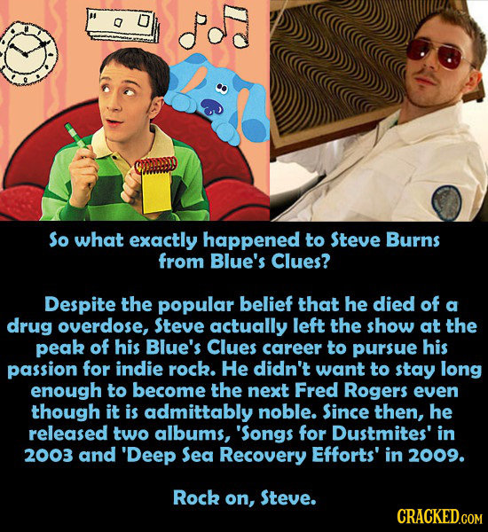 So what exactly happened to Steve Burns from Blue's Clues? Despite the popular belief that he died of a drug overdose, Steve actually left the show at