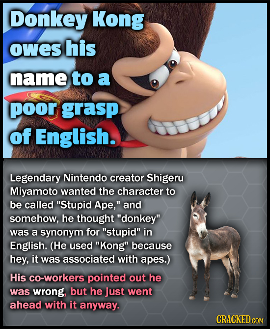 Donkey Kong owes his name to a poor grasp of English. Legendary Nintendo creator Shigeru Miyamoto wanted the character to be called Stupid Ape, and