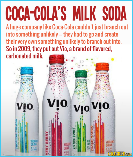 COCA-COLA'S MILK SODA A huge company like Coca-Cola couldn't just branch out into something unlikely- -they had to go and create their very own someth