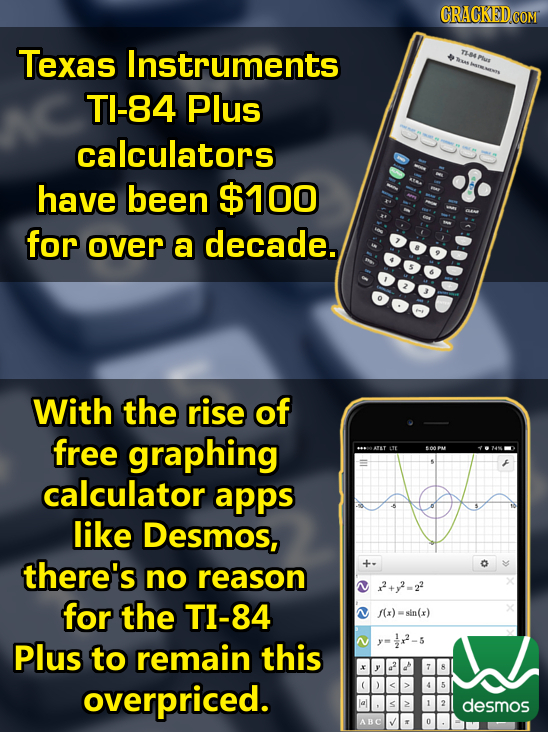 Texas Instruments TI-84 Plus SSS calculators have been $100 for over a decade. With the rise of free graphing LTE BOPN calculator apps like Desmos, th