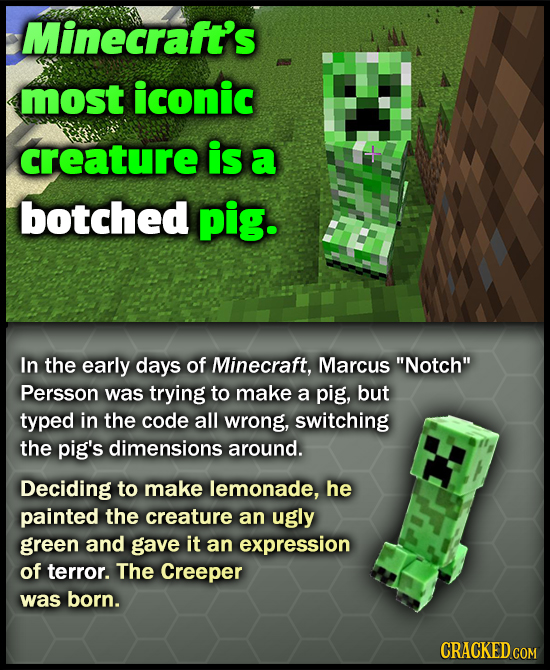 Minecraft's most iconic creature is a botched pig. In the early days of Minecraft, Marcus Notch Persson was trying to make a pig, but typed in the c