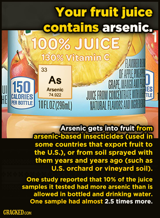 Your fruit juice contains arsenic. 100% JUICE 130% Vitamin C FLAVOREO BLE 33 OF APPLE PINEARL As 150 GRAPE, MANGO AND Arsenic ES JUICE FROM CONCENTRAT