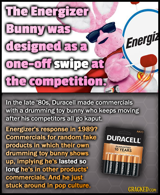 The Energizer Bunny was designed Energia as a one-off swipe at the competition. In the late '80s, Duracell made commercials with a drumming toy bunny