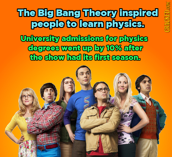 The Big Bang Theory inspired people to learn physics. University admissions for physics CRAT degrees went up by 10% after the show had its first seaso