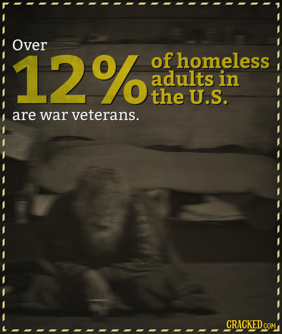 Over 12% of homeless adults in the U.S. are war veterans. CRACKED.COM